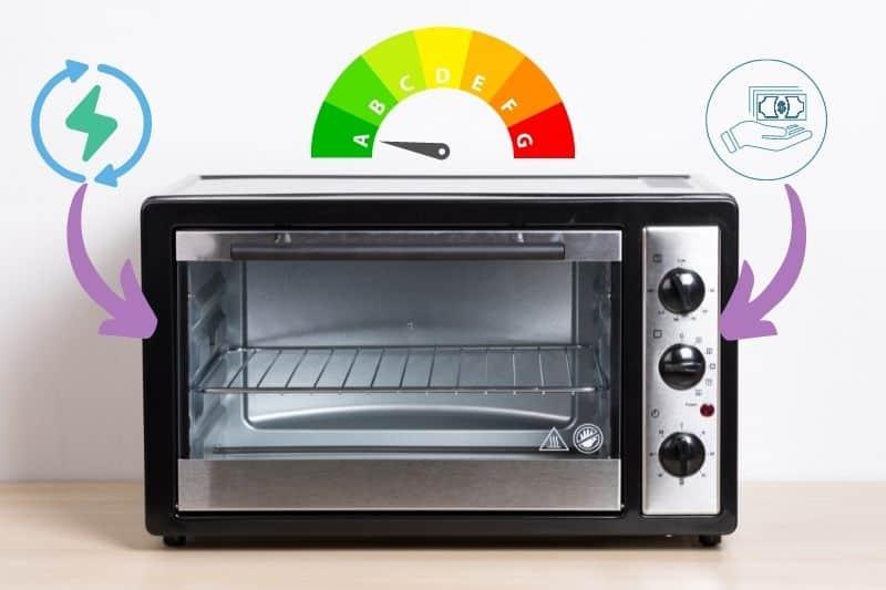 Mini Oven vs Standard Oven Cost