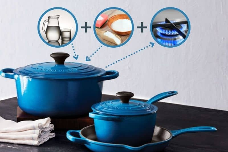 Soaking Le Creuset Overnight with Bicarbonate of Soda