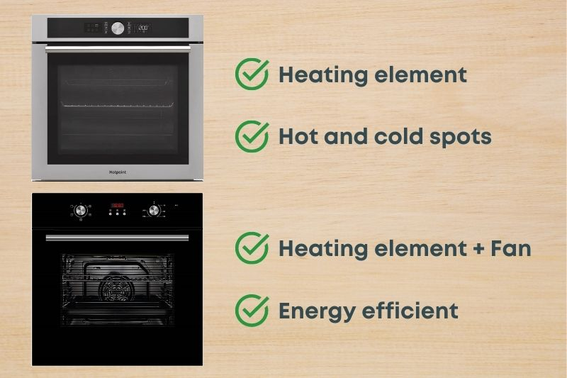 Differences Between Conventional and Fan Ovens