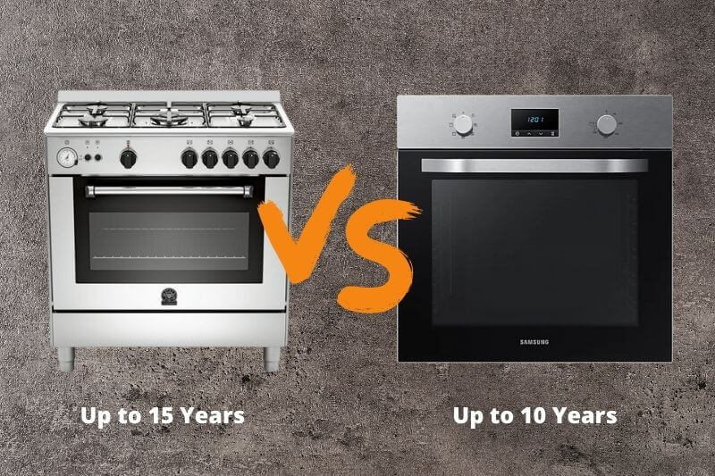 Gas Oven vs Electric Oven Lifespan