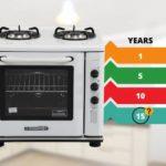 How Long Do Gas Ovens Last?