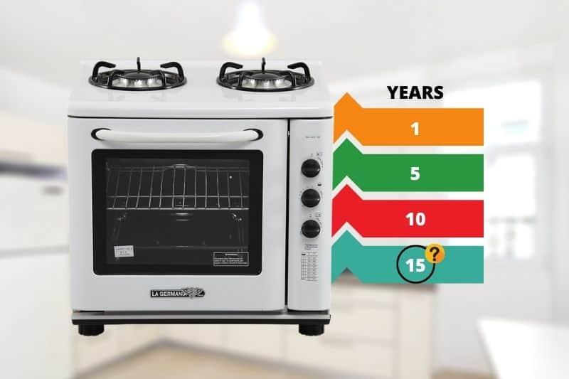 How Long Do Gas Ovens Last