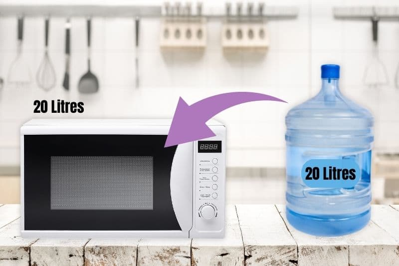 What Does Litre Mean in Microwave and Oven Measurements?